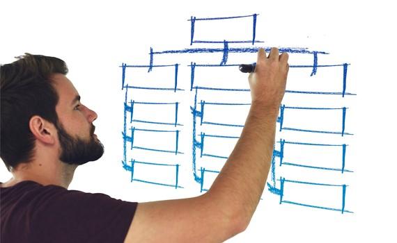 ¿Cómo gestionar la implantación del lean manufacturing en tu compañía?