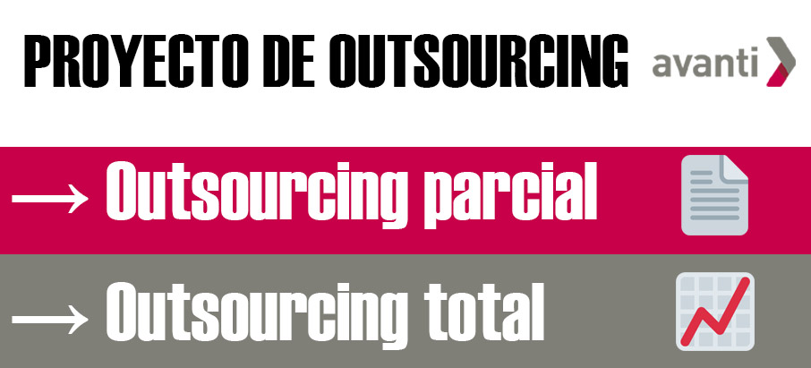 tipos-de-outsourcing